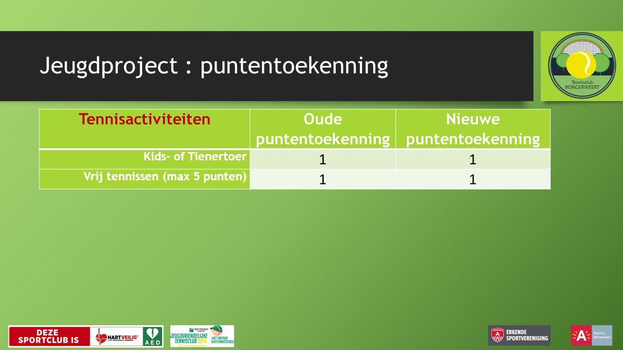 Jeugdproject : puntentoekenning Tennisactiviteiten Oude puntentoekenning Nieuwe puntentoekenning Kids- of Tienertoer 11 Vrij tennissen (max 5 punten) 11