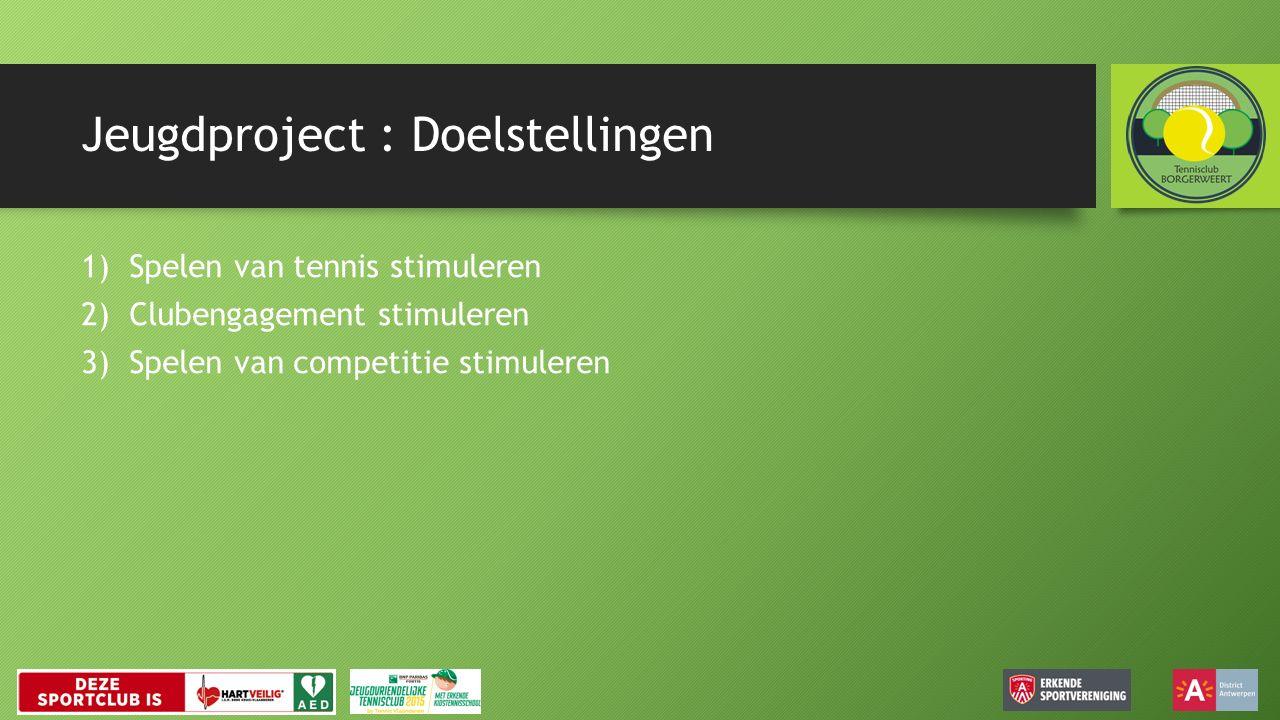 Jeugdproject : Doelstellingen 1)1)Spelen van tennis stimuleren 2)2)Clubengagement stimuleren 3)3)Spelen van competitie stimuleren
