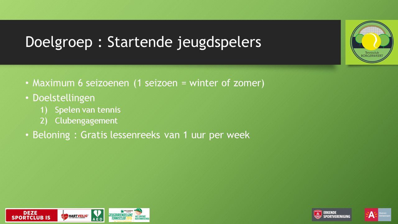 Doelgroep : Startende jeugdspelers Maximum 6 seizoenen (1 seizoen = winter of zomer) Doelstellingen 1)1)Spelen van tennis 2)2)Clubengagement Beloning : Gratis lessenreeks van 1 uur per week