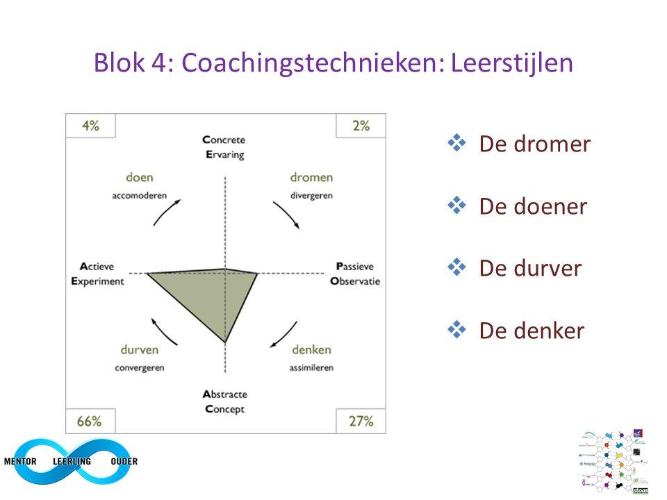 Blok 4: Coachingstechnieken: Leerstijlen  De dromer  De doener  De durver  De denker
