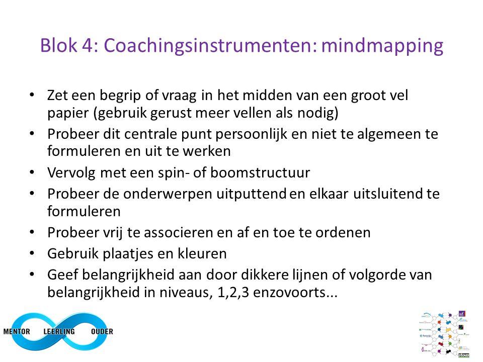 Blok 4: Coachingsinstrumenten: mindmapping Zet een begrip of vraag in het midden van een groot vel papier (gebruik gerust meer vellen als nodig) Probe