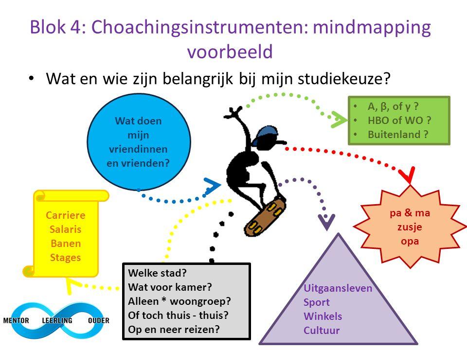 Blok 4: Choachingsinstrumenten: mindmapping voorbeeld Wat en wie zijn belangrijk bij mijn studiekeuze? Wat doen mijn vriendinnen en vrienden? Α, β, of