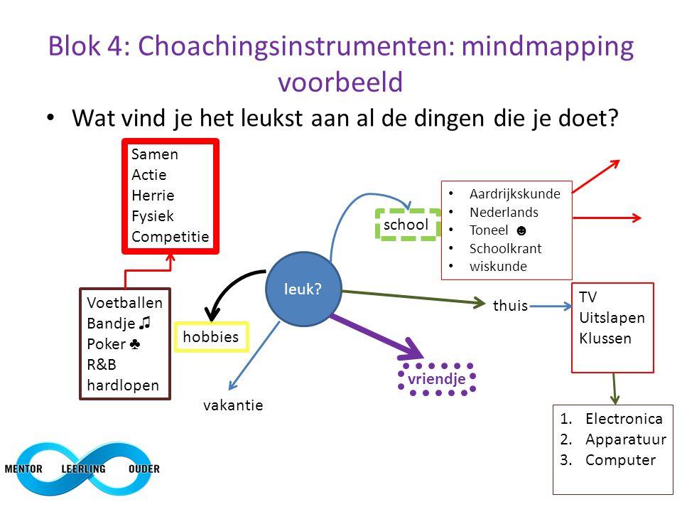 Blok 4: Choachingsinstrumenten: mindmapping voorbeeld Wat vind je het leukst aan al de dingen die je doet? leuk? school hobbies thuis vakantie Aardrij