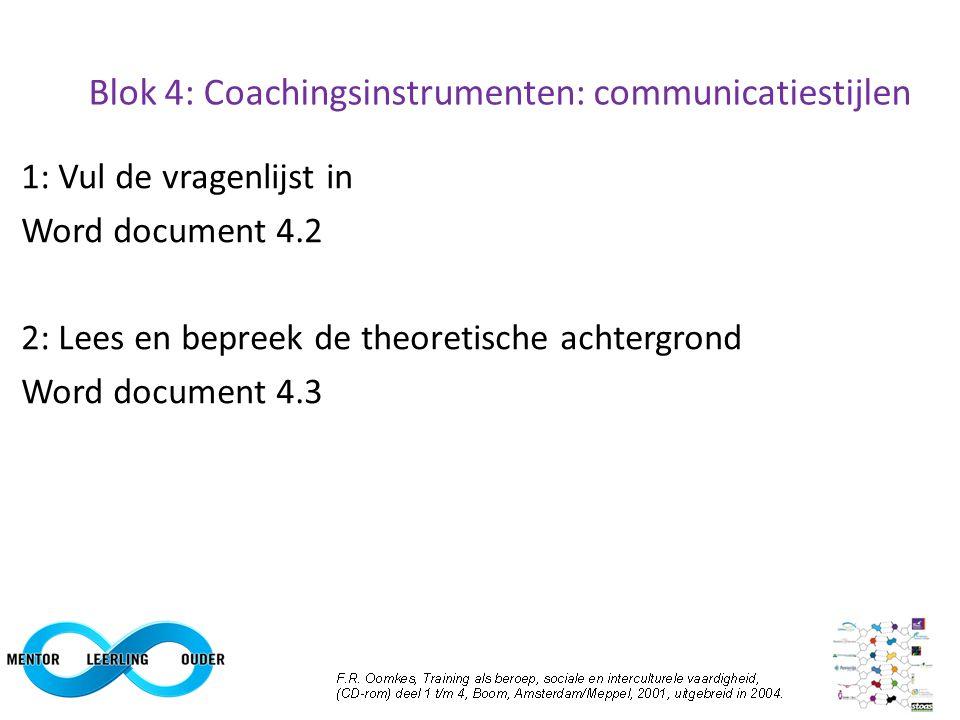 Blok 4: Coachingsinstrumenten: communicatiestijlen 1: Vul de vragenlijst in Word document 4.2 2: Lees en bepreek de theoretische achtergrond Word docu