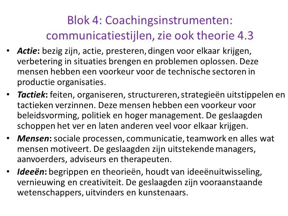 Blok 4: Coachingsinstrumenten: communicatiestijlen Communiceren met een actie-georiënteerd mens (A) Richt de aandacht eerst op de resultaten; trek de conclusie aan het begin.