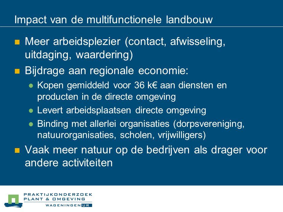 Impact van de multifunctionele landbouw Meer arbeidsplezier (contact, afwisseling, uitdaging, waardering) Bijdrage aan regionale economie: Kopen gemid