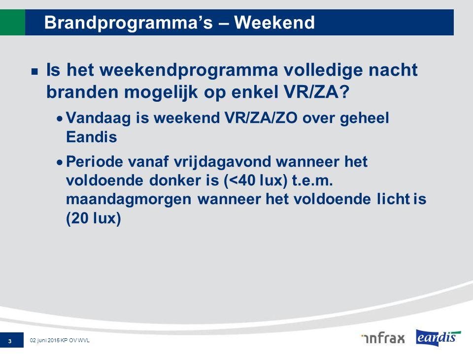 Brandprogramma's – Weekend Is het weekendprogramma volledige nacht branden mogelijk op enkel VR/ZA.