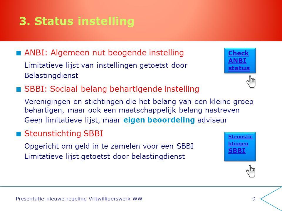 3. Status instelling ANBI: Algemeen nut beogende instelling Limitatieve lijst van instellingen getoetst door Belastingdienst SBBI: Sociaal belang beha