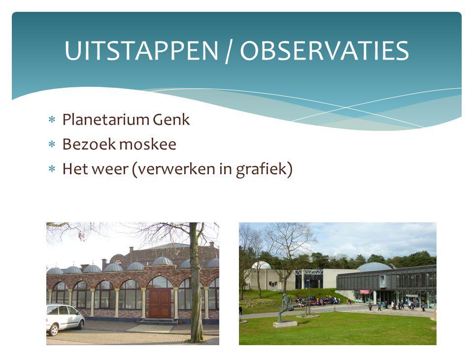  Planetarium Genk  Bezoek moskee  Het weer (verwerken in grafiek) UITSTAPPEN / OBSERVATIES