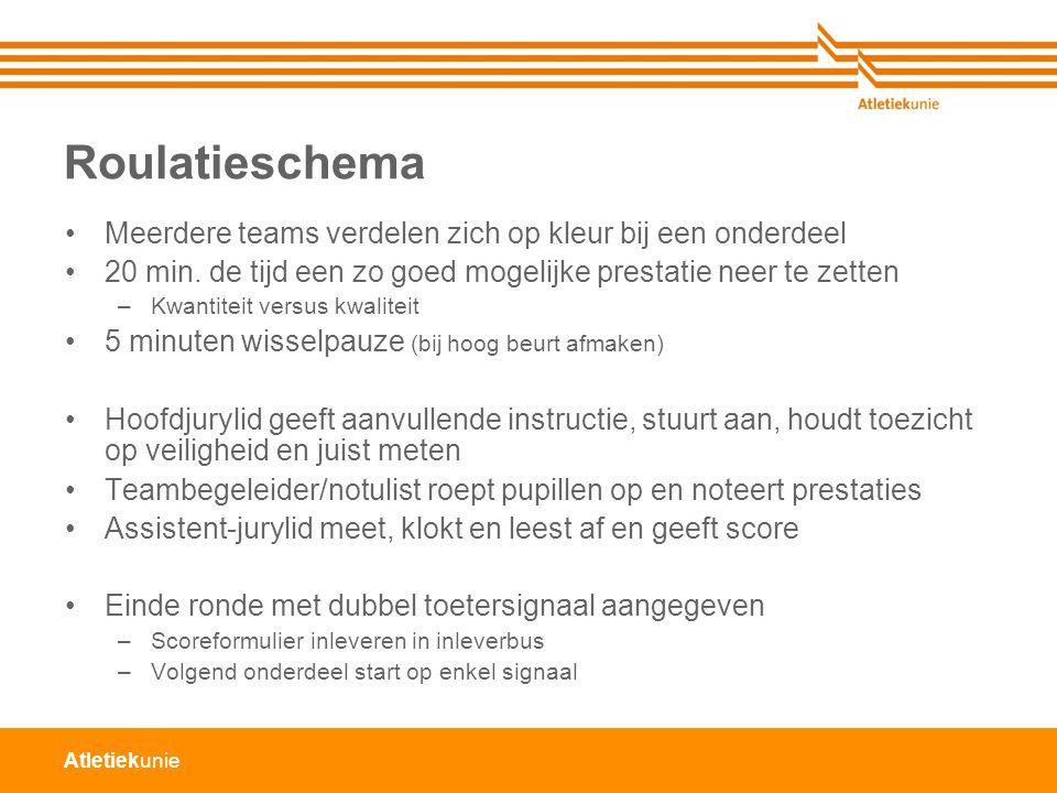 Atletiekunie Jeugdatletiek.nl Bedankt !