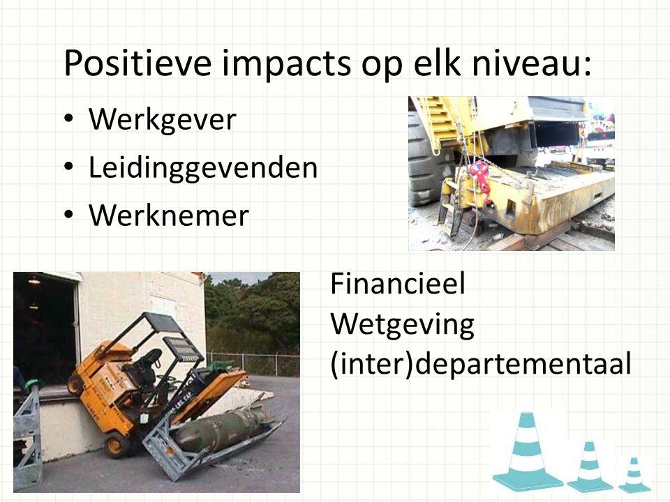 Positieve impacts op elk niveau: Werkgever Leidinggevenden Werknemer Financieel Wetgeving (inter)departementaal