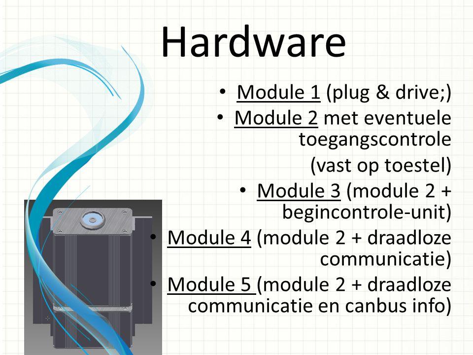 Hardware Module 1 (plug & drive;) Module 2 met eventuele toegangscontrole (vast op toestel) Module 3 (module 2 + begincontrole-unit) Module 4 (module