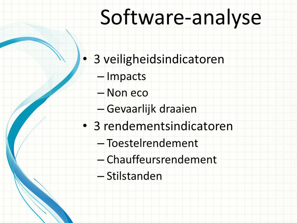 Software-analyse 3 veiligheidsindicatoren – Impacts – Non eco – Gevaarlijk draaien 3 rendementsindicatoren – Toestelrendement – Chauffeursrendement –