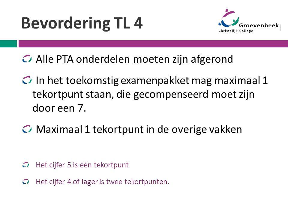 Bevordering TL 4 Alle PTA onderdelen moeten zijn afgerond In het toekomstig examenpakket mag maximaal 1 tekortpunt staan, die gecompenseerd moet zijn