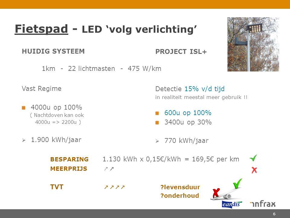 PROJECT ISL+ Detectie 15% v/d tijd in realiteit meestal meer gebruik !! 600u op 100% 3400u op 30%  770 kWh/jaar Fietspad - LED 'volg verlichting' HUI