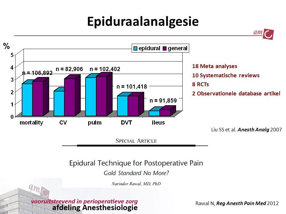 Epiduraalanalgesie Rawal N, Reg Anesth Pain Med 2012 18 Meta analyses 10 Systematische reviews 8 RCTs 2 Observationele database artikel % Liu SS et al