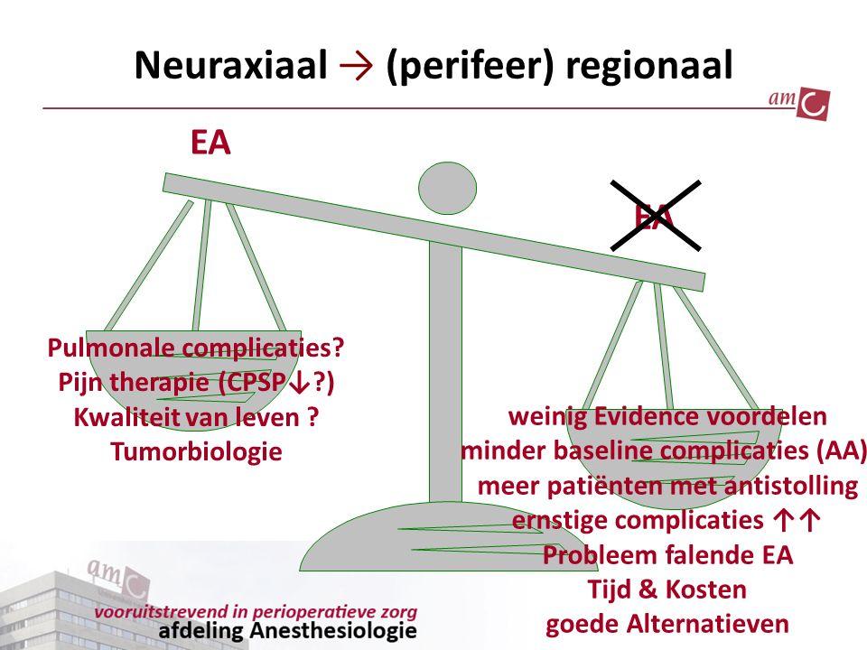 Neuraxiaal → (perifeer) regionaal EA weinig Evidence voordelen minder baseline complicaties (AA) meer patiënten met antistolling ernstige complicaties