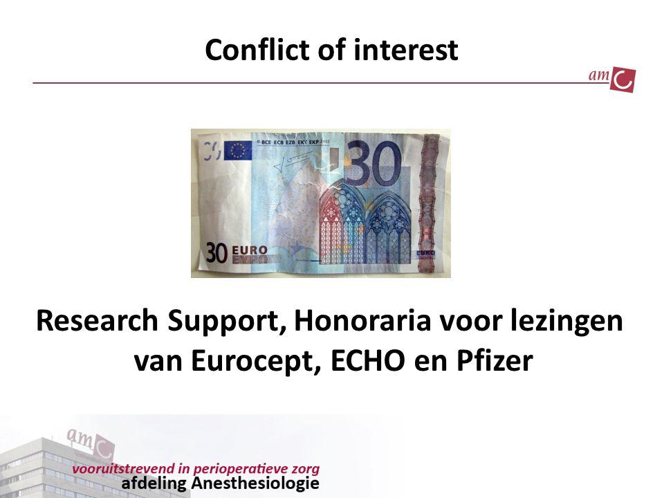 Conflict of interest Research Support, Honoraria voor lezingen van Eurocept, ECHO en Pfizer