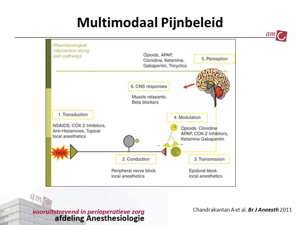Multimodaal Pijnbeleid Chandrakantan A et al. Br J Anaesth 2011