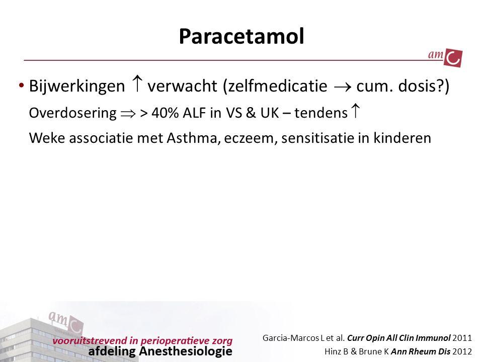 Paracetamol Garcia-Marcos L et al. Curr Opin All Clin Immunol 2011 Hinz B & Brune K Ann Rheum Dis 2012 Bijwerkingen  verwacht (zelfmedicatie  cum. d