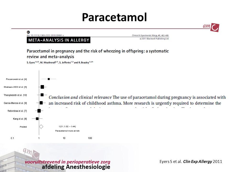Paracetamol Eyers S et al. Clin Exp Allergy 2011
