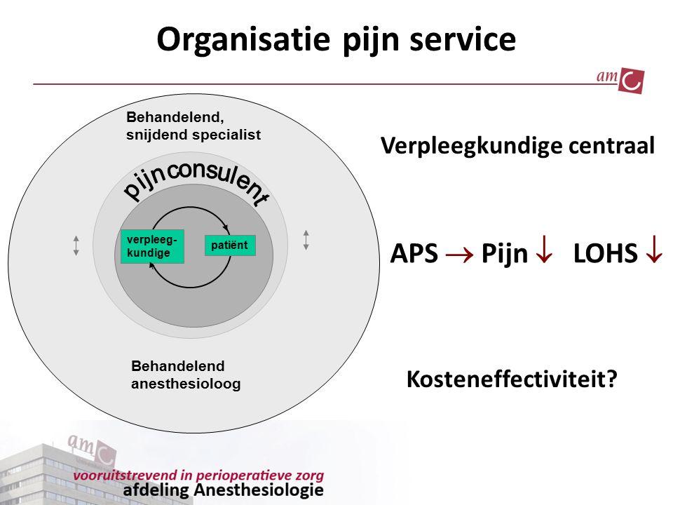 Pöpping DM et al.Pain 2012 Alternatieven - IT analgesie 65 RCT – 3338 pat.