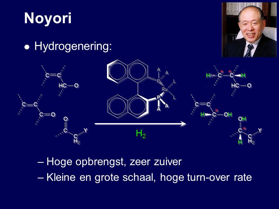 Noyori Hydrogenering: –Hoge opbrengst, zeer zuiver –Kleine en grote schaal, hoge turn-over rate H2H2H2H2