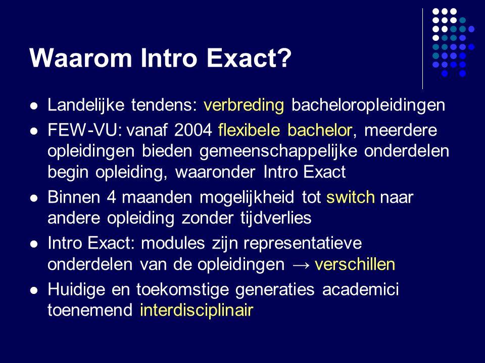 Waarom Intro Exact.