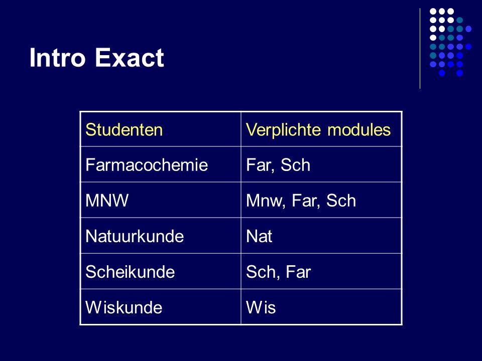 Intro Exact StudentenVerplichte modules FarmacochemieFar, Sch MNWMnw, Far, Sch NatuurkundeNat ScheikundeSch, Far WiskundeWis