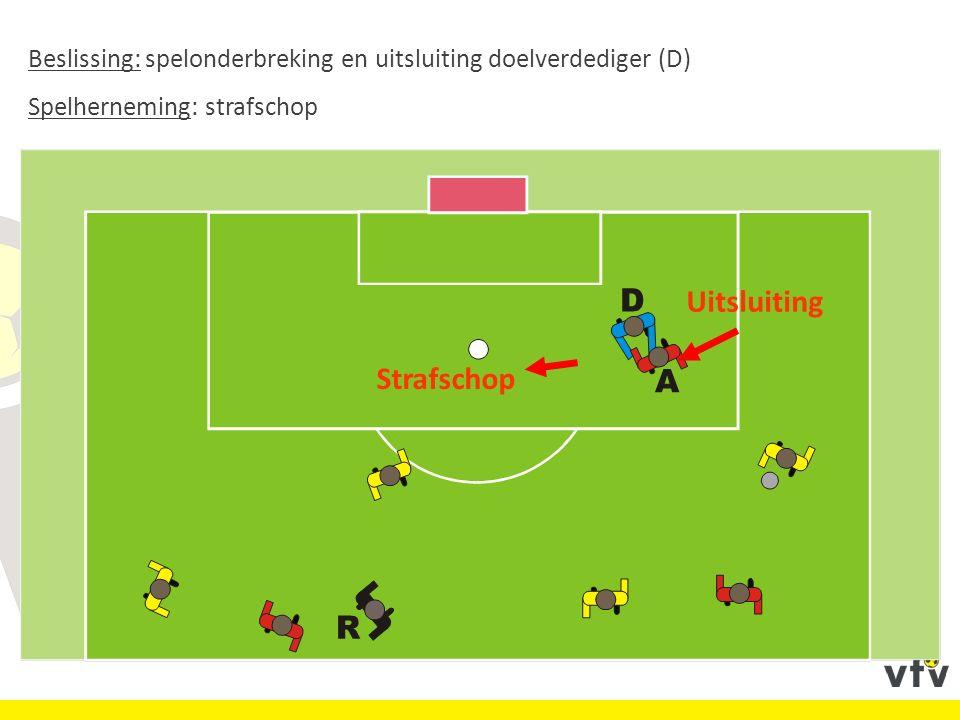 Strafschop Uitsluiting Beslissing: spelonderbreking en uitsluiting doelverdediger (D) Spelherneming: strafschop