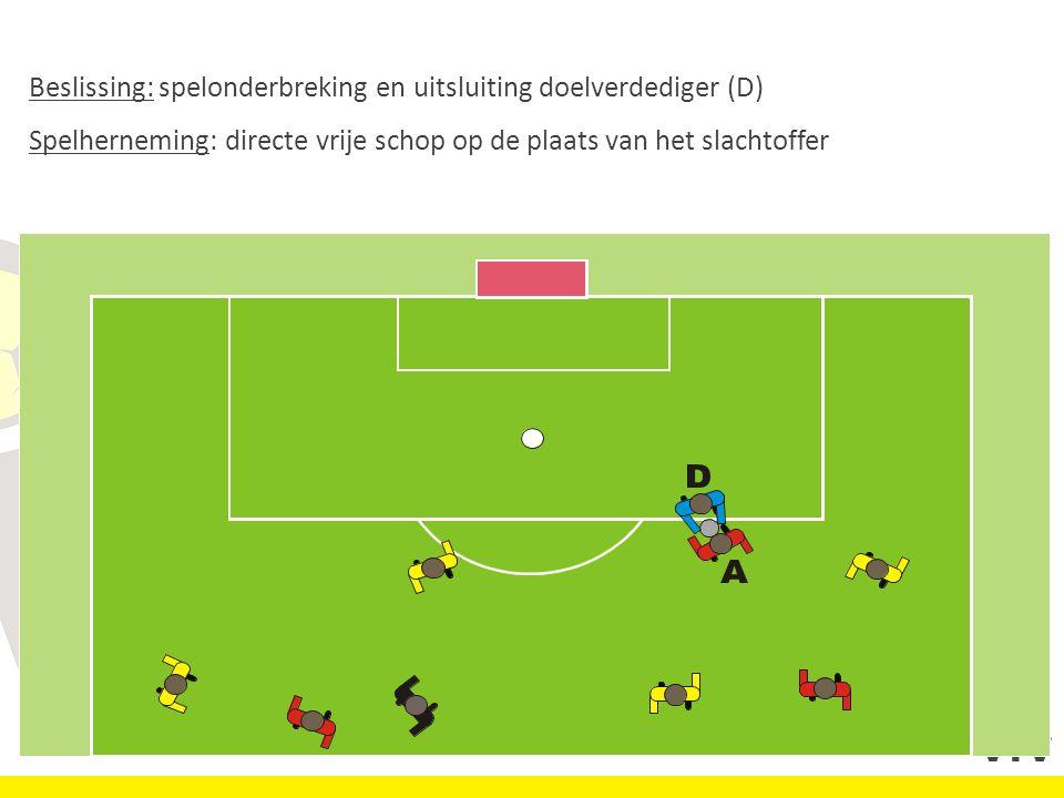 Beslissing: spelonderbreking en uitsluiting doelverdediger (D) Spelherneming: directe vrije schop op de plaats van het slachtoffer