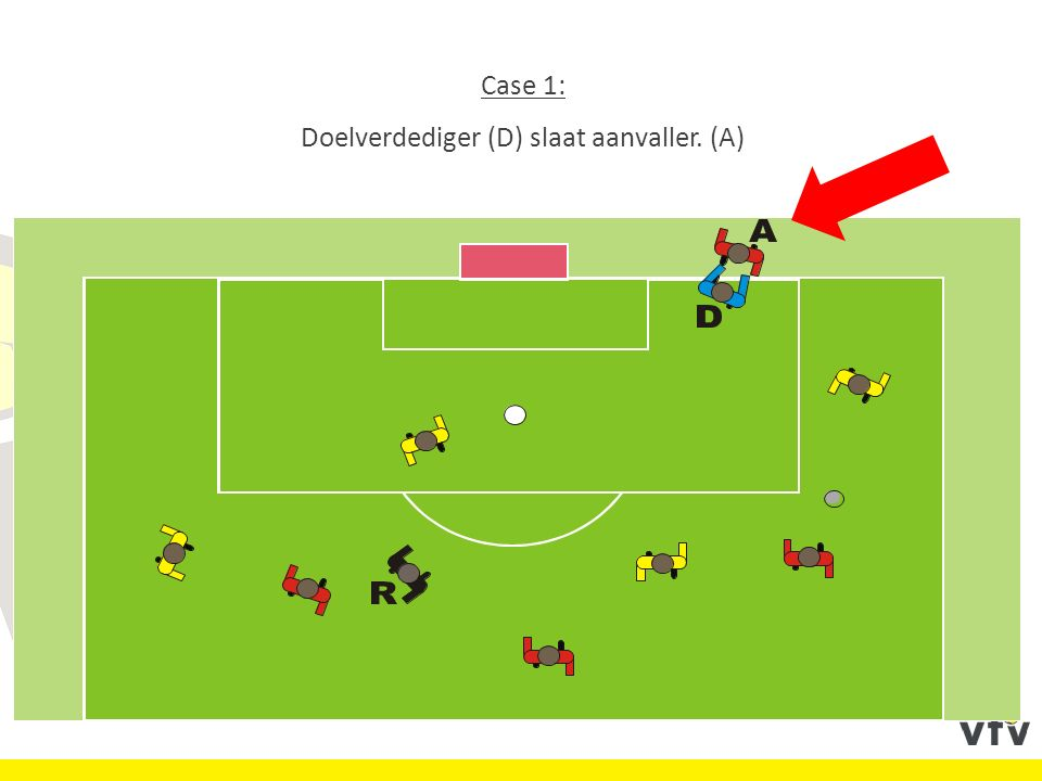 Case 1: Doelverdediger (D) slaat aanvaller. (A)