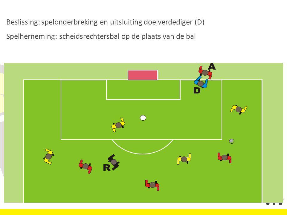 Beslissing: spelonderbreking en uitsluiting doelverdediger (D) Spelherneming: scheidsrechtersbal op de plaats van de bal