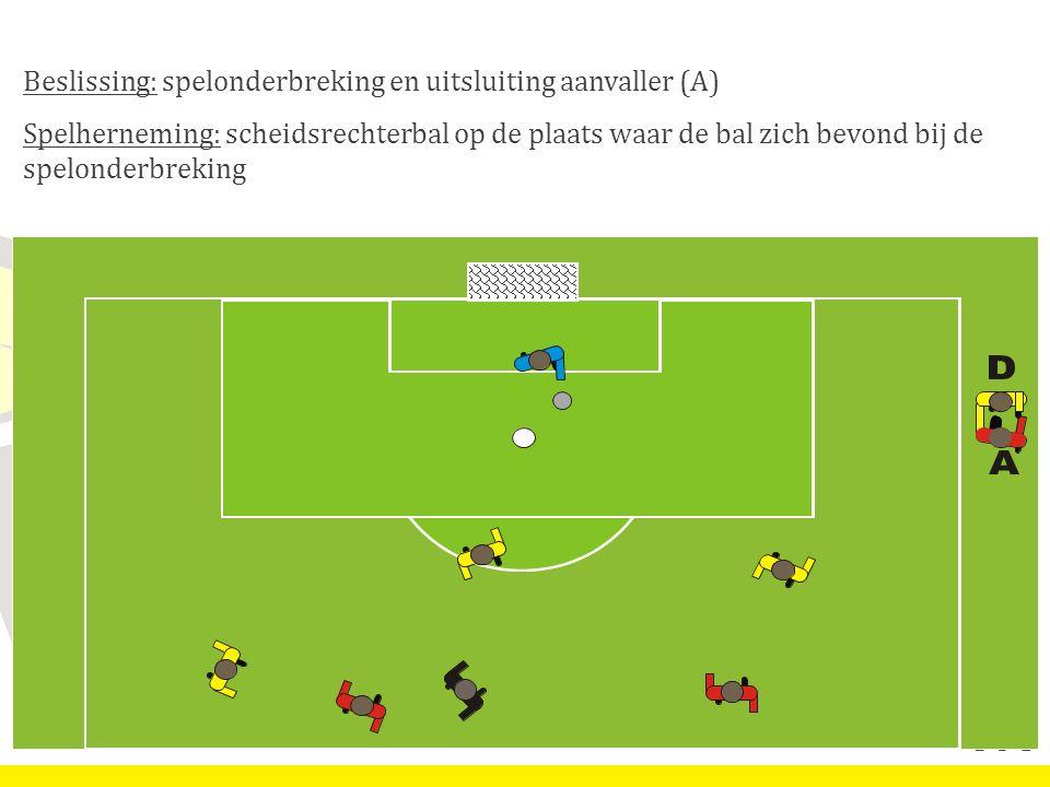 Beslissing: spelonderbreking en uitsluiting aanvaller (A) Spelherneming: scheidsrechterbal op de plaats waar de bal zich bevond bij de spelonderbreking