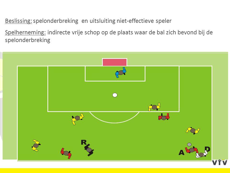 Beslissing: spelonderbreking en uitsluiting niet-effectieve speler Spelherneming: indirecte vrije schop op de plaats waar de bal zich bevond bij de sp