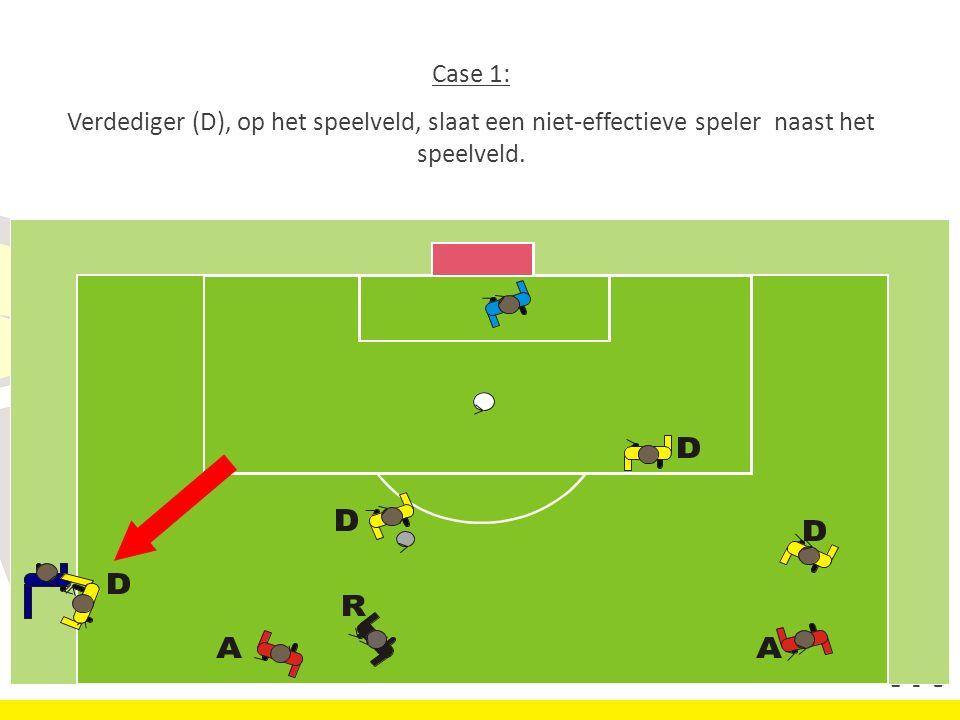 Case 1: Verdediger (D), op het speelveld, slaat een niet-effectieve speler naast het speelveld.