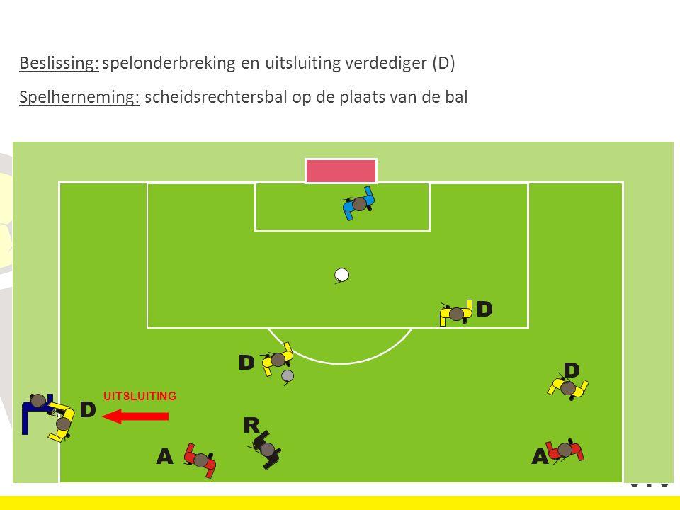 Beslissing: spelonderbreking en uitsluiting verdediger (D) Spelherneming: scheidsrechtersbal op de plaats van de bal