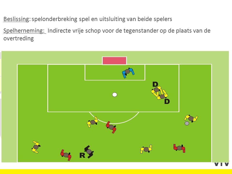 Beslissing: spelonderbreking spel en uitsluiting van beide spelers Spelherneming: Indirecte vrije schop voor de tegenstander op de plaats van de overt