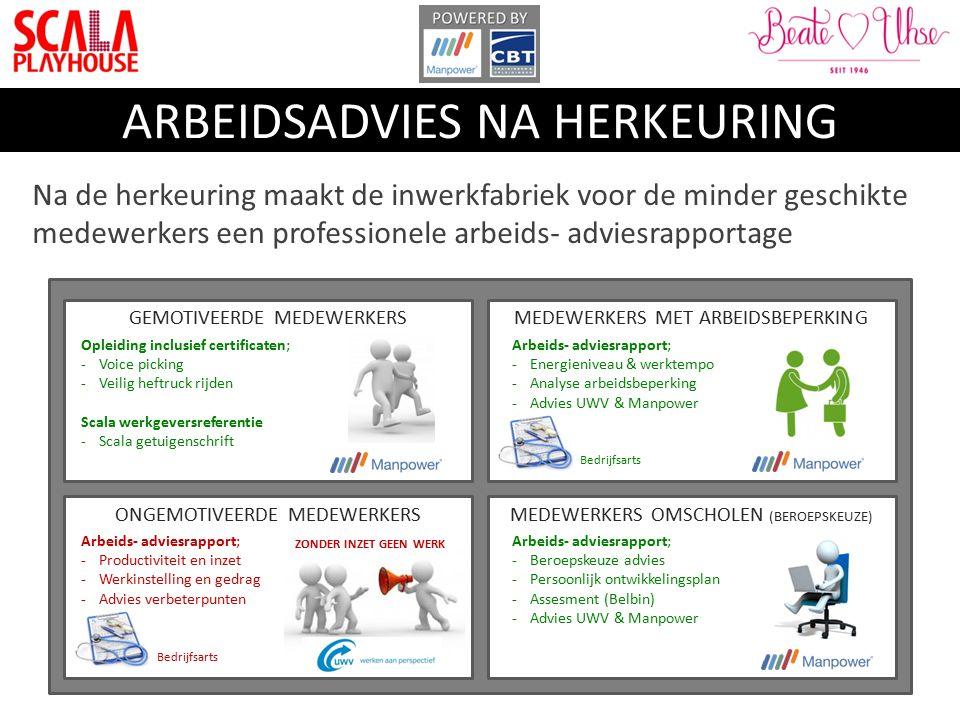 ARBEIDSADVIES NA HERKEURING Na de herkeuring maakt de inwerkfabriek voor de minder geschikte medewerkers een professionele arbeids- adviesrapportage M