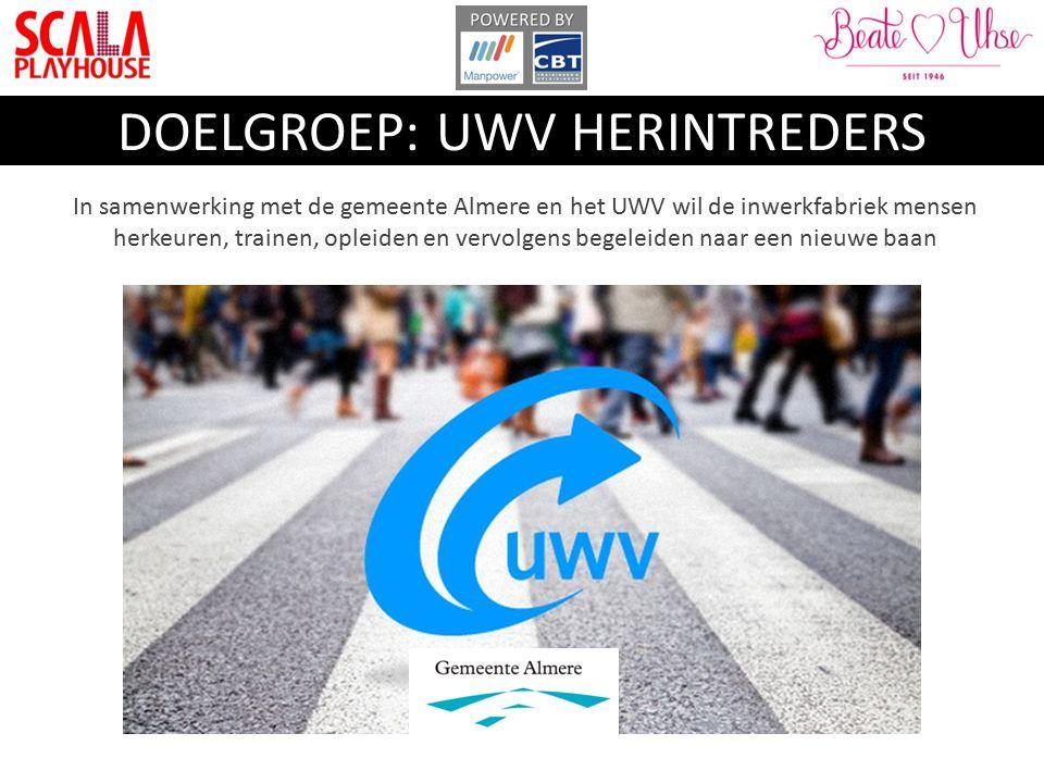 DOELGROEP: UWV HERINTREDERS In samenwerking met de gemeente Almere en het UWV wil de inwerkfabriek mensen herkeuren, trainen, opleiden en vervolgens b
