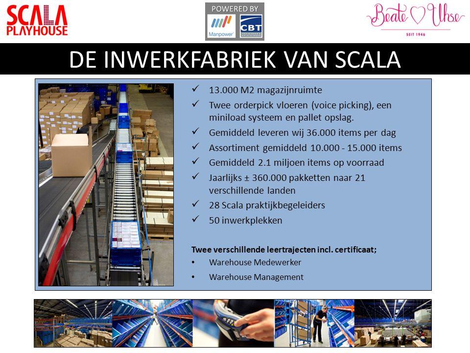 13.000 M2 magazijnruimte Twee orderpick vloeren (voice picking), een miniload systeem en pallet opslag. Gemiddeld leveren wij 36.000 items per dag Ass