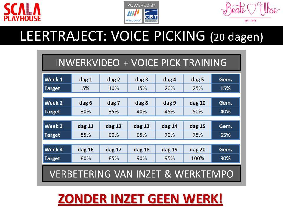 LEERTRAJECT: VOICE PICKING ( 20 dagen) INWERKVIDEO + VOICE PICK TRAINING VERBETERING VAN INZET & WERKTEMPO ZONDER INZET GEEN WERK!