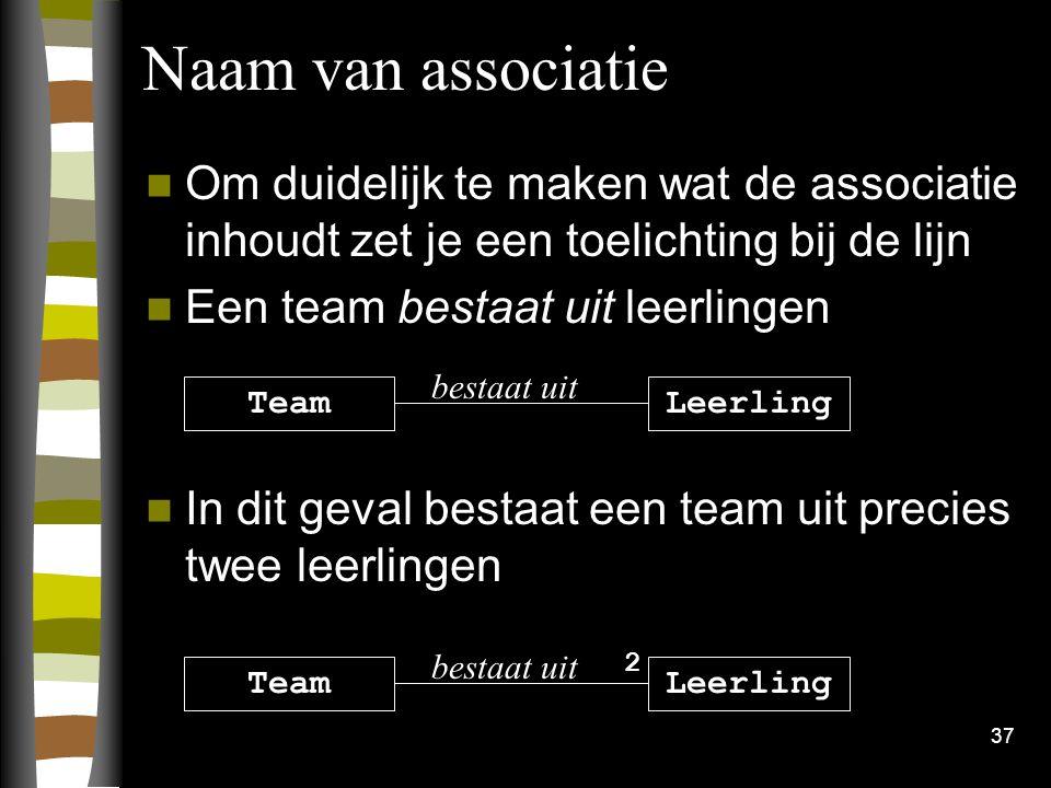 37 Naam van associatie Om duidelijk te maken wat de associatie inhoudt zet je een toelichting bij de lijn Een team bestaat uit leerlingen In dit geval