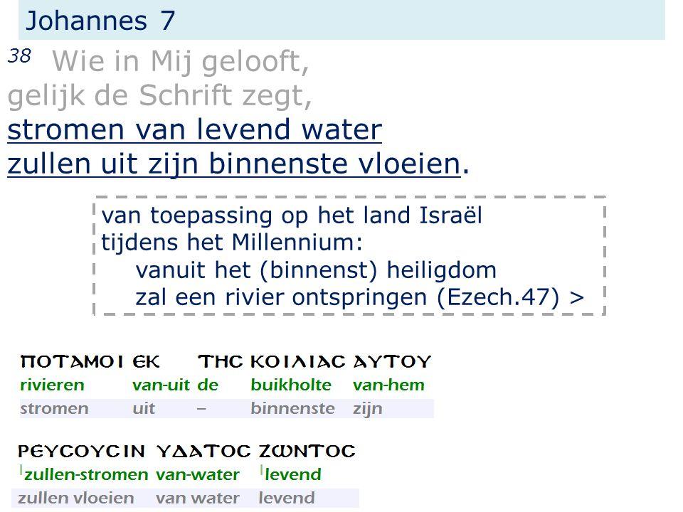 Johannes 7 38 Wie in Mij gelooft, gelijk de Schrift zegt, stromen van levend water zullen uit zijn binnenste vloeien.