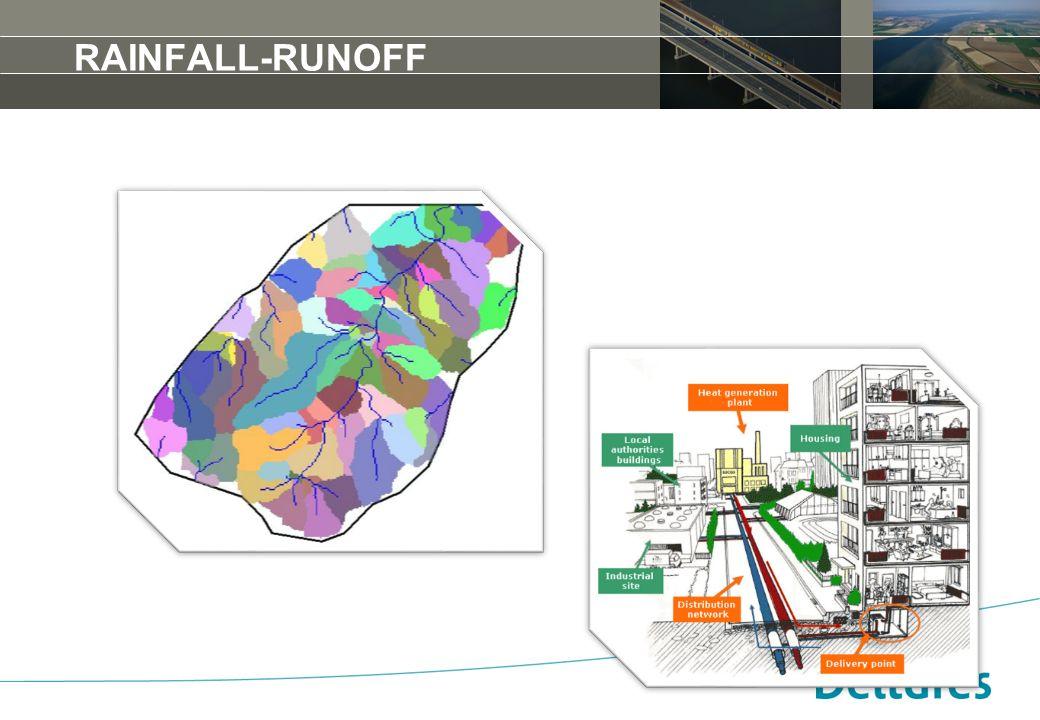 RAINFALL-RUNOFF