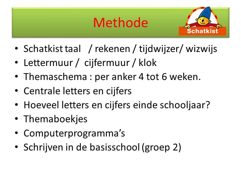 Methode Schatkist taal / rekenen / tijdwijzer/ wizwijs Lettermuur / cijfermuur / klok Themaschema : per anker 4 tot 6 weken. Centrale letters en cijfe