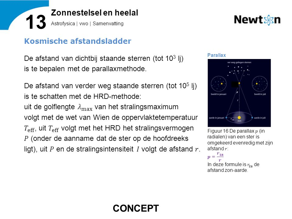 Astrofysica | vwo | Samenvatting 13 Zonnestelsel en heelal p CONCEPT