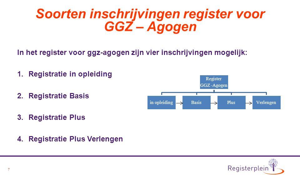 7 Soorten inschrijvingen register voor GGZ – Agogen In het register voor ggz-agogen zijn vier inschrijvingen mogelijk: 1.Registratie in opleiding 2.Registratie Basis 3.Registratie Plus 4.Registratie Plus Verlengen Register GGZ -Agogen in opleidingBasisPlusVerlengen