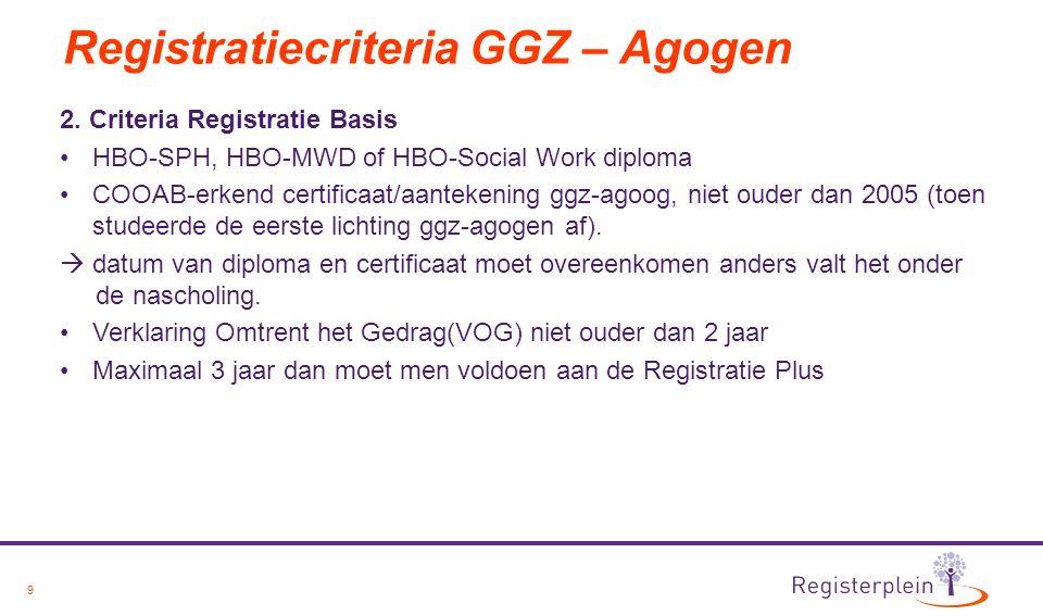 9 Registratiecriteria GGZ – Agogen 2.