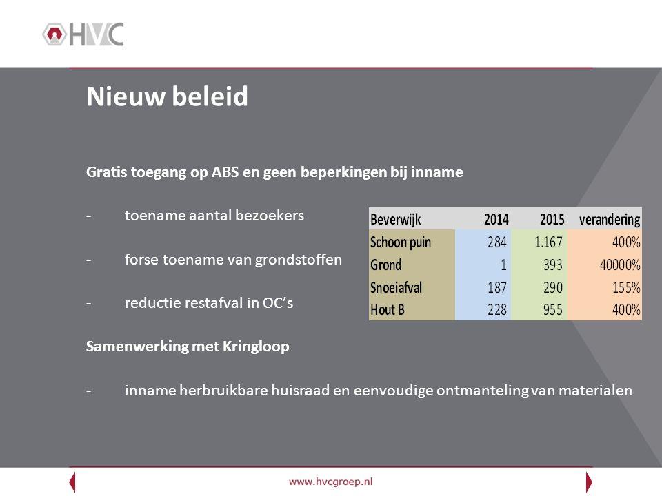 Nieuw beleid Gratis toegang op ABS en geen beperkingen bij inname -toename aantal bezoekers -forse toename van grondstoffen -reductie restafval in OC'